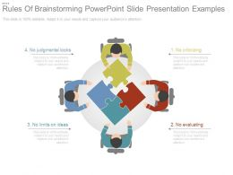 Rules Of Brainstorming Powerpoint Slide Presentation Examples