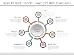 rules_of_cost_principle_powerpoint_slide_introduction_Slide01