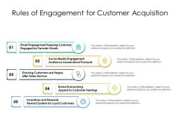 Rules Of Engagement For Customer Acquisition