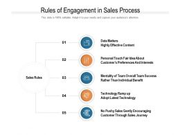 Rules Of Engagement In Sales Process
