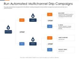 Run Automated Multichannel Drip Campaigns Fusion Marketing Experience Ppt Summary