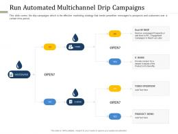 Run Automated Multichannel Drip Campaigns Ppt Introduction