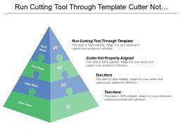 Run Cutting Tool Through Template Cutter Not Properly Aligned