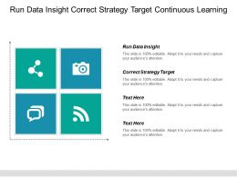 Run Data Insight Correct Strategy Target Continuous Learning
