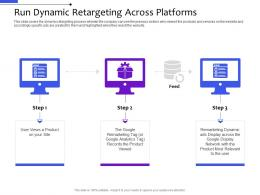 Run Dynamic Retargeting Across Platforms Multi Channel Distribution Management System Ppt Pictures