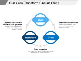 Run Grow Transform Circular Steps