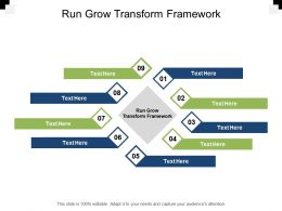 Run Grow Transform Framework Ppt Powerpoint Presentation File Aids Cpb
