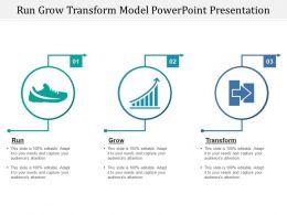 Run Grow Transform Model Powerpoint Presentation