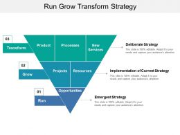 Run Grow Transform Strategy