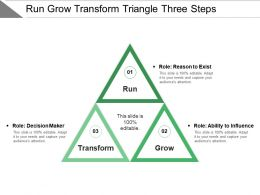 Run Grow Transform Triangle Three Steps