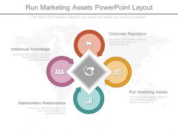 Run Marketing Assets Powerpoint Layout