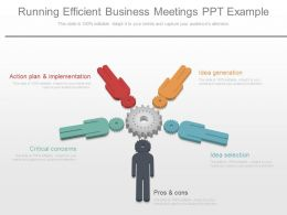 Running Efficient Business Meetings Ppt Example