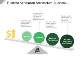 Runtime Application Architecture Business Transactions Top Down
