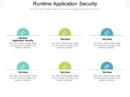 Runtime Application Security Ppt Powerpoint Presentation Infographic Template Templates Cpb