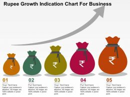 Rupee Growth Indication Chart For Business Flat Powerpoint Design
