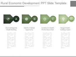 Rural Economic Development Ppt Slide Template