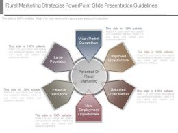 Rural Marketing Strategies Powerpoint Slide Presentation Guidelines