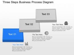 Rw Three Steps Business Process Diagram Powerpoint Template