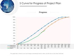 S Curve For Progress Of Project Plan