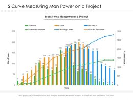 S Curve Measuring Man Power On A Project