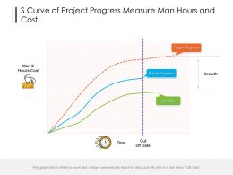 S Curve Of Project Progress Measure Man Hours And Cost