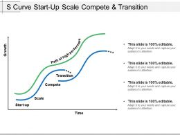 S Curve Start Up Scale Compete And Transition