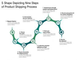 S Shape Depicting Nine Steps Of Product Shipping Process
