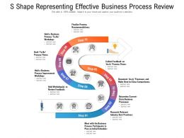 S Shape Representing Effective Business Process Review
