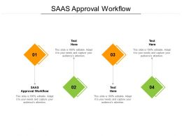 Saas Approval Workflow Ppt Powerpoint Presentation Infographic Template Slide Download Cpb