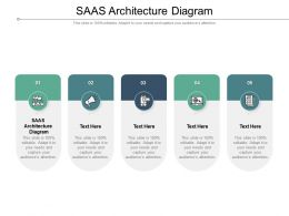 SAAS Architecture Diagram Ppt Powerpoint Presentation Layouts Vector Cpb