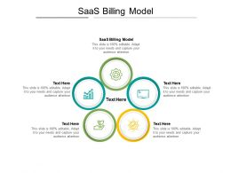 SaaS Billing Model Ppt Powerpoint Presentation Professional Files Cpb
