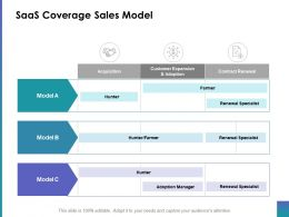 Saas Coverage Sales Model Ppt Inspiration Graphics Pictures