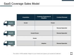 SaaS Coverage Sales Model Ppt Professional Design Inspiration