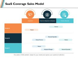SaaS Coverage Sales Model Ppt Slides Graphics Template