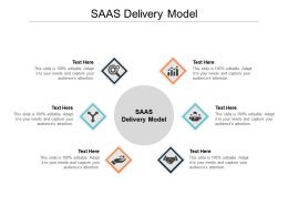 SAAS Delivery Model Ppt Powerpoint Presentation Ideas Deck Cpb