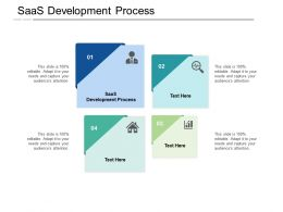 SaaS Development Process Ppt Powerpoint Presentation Portfolio Background Image Cpb