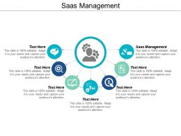 Saas Management Ppt Powerpoint Presentation Infographics Images Cpb