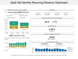 Saas Net Monthly Recurring Revenue Dashboard