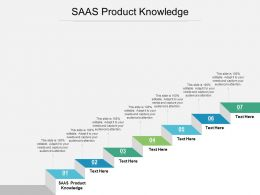 SAAS Product Knowledge Ppt Powerpoint Presentation Ideas Objects Cpb