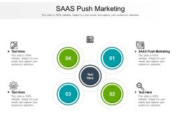 Saas Push Marketing Ppt Powerpoint Presentation Infographics Format Cpb