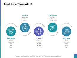 Saas Sale Ppt Inspiration Graphics Tutorials