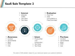 SaaS Sale Purchase Intent Ppt Slides Graphics Template