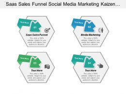 Saas Sales Funnel Social Media Marketing Kaizen 5 Cpb