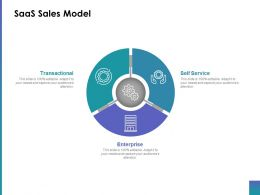 Saas Sales Model Ppt Inspiration Layout Ideas