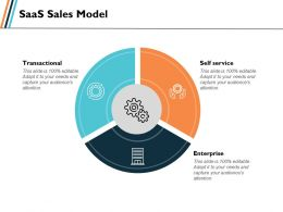 SaaS Sales Model Self Service Ppt Slides Graphics Template