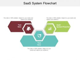 SAAS System Flowchart Ppt Powerpoint Presentation Inspiration Slide Cpb