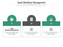 SaaS Workflow Management Ppt Powerpoint Presentation Gallery Rules Cpb