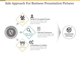 Safe Approach For Business Presentation Pictures
