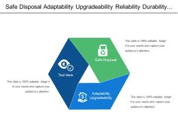 Safe Disposal Adaptability Upgradeability Reliability Durability Maintenance Repair