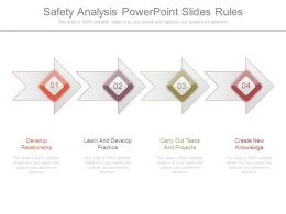 Safety Analysis Powerpoint Slides Rules
